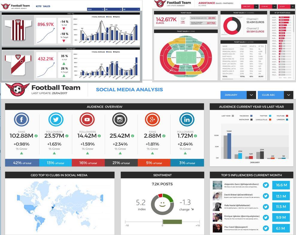 Football Dashboard Power BI